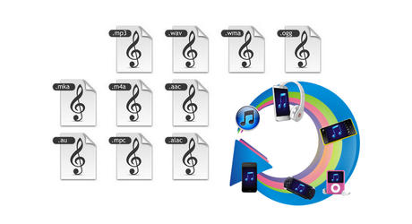 Any Audio Converter - Free YouTube to MP3 Converter, Convert Video