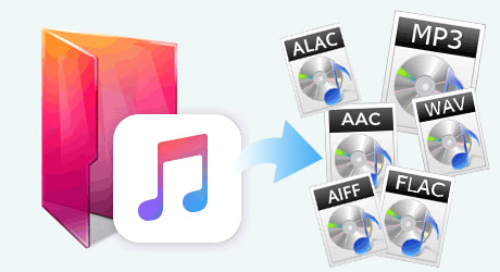 iTunes DRM Audio Converter - All-in-one Apple Music Converter